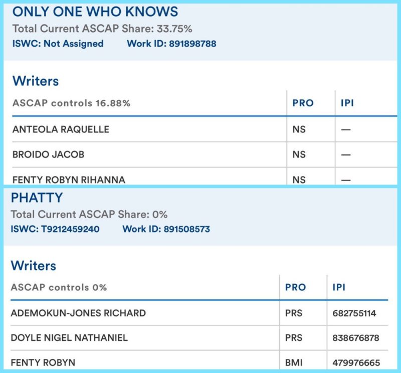 Registro Rihanna ASCAP - Phatty e Only One Who Knows