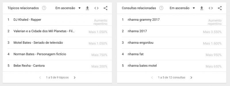 Rihanna Google Imagens